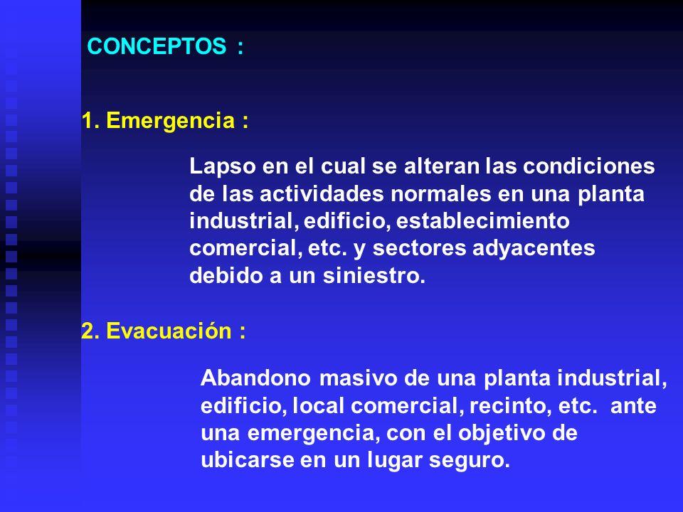 CONCEPTOS : 1. Emergencia :