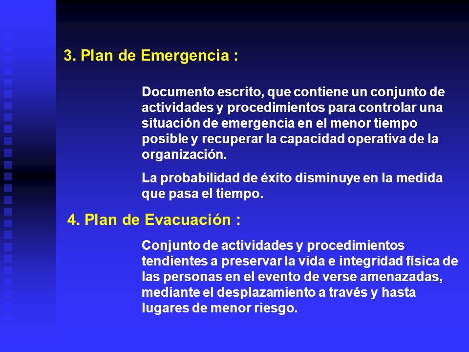3. Plan de Emergencia : 4. Plan de Evacuación :