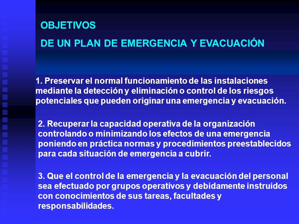 DE UN PLAN DE EMERGENCIA Y EVACUACIÓN
