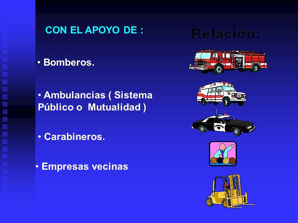 CON EL APOYO DE : Bomberos. Ambulancias ( Sistema Público o Mutualidad ) Carabineros.