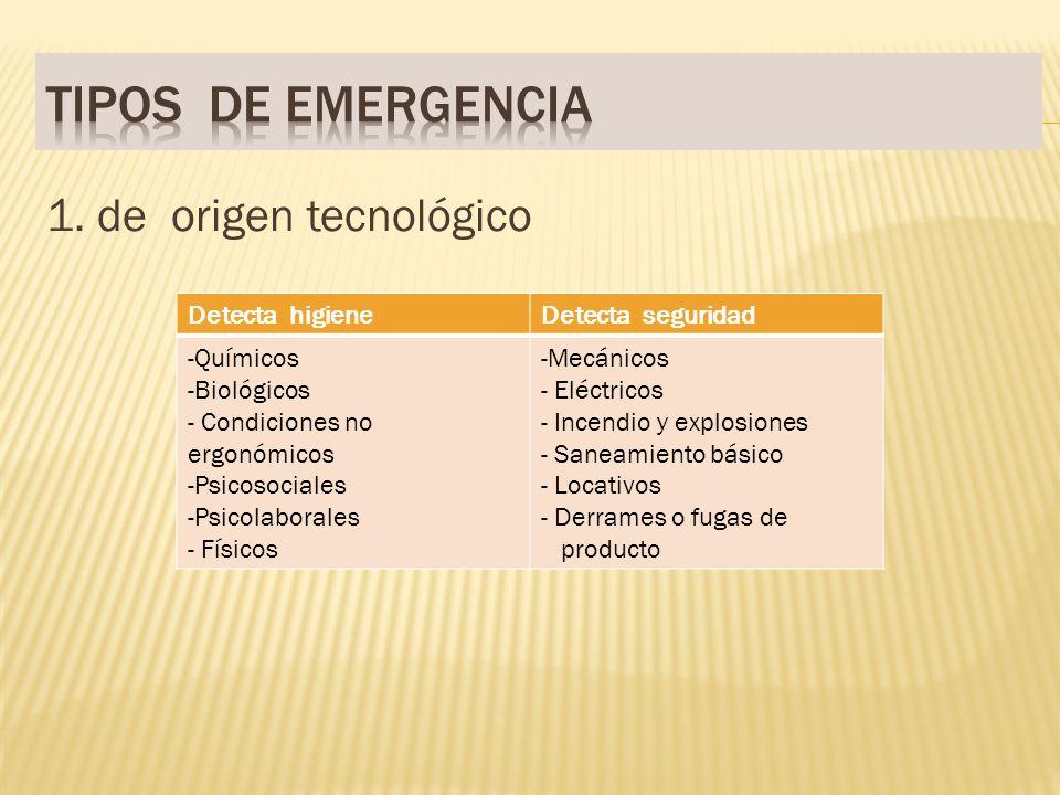 Tipos de emergencia 1. de origen tecnológico Detecta higiene