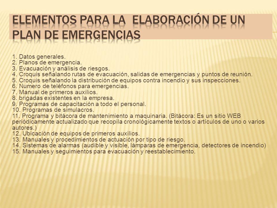 Elementos para la elaboración de un plan de emergencias
