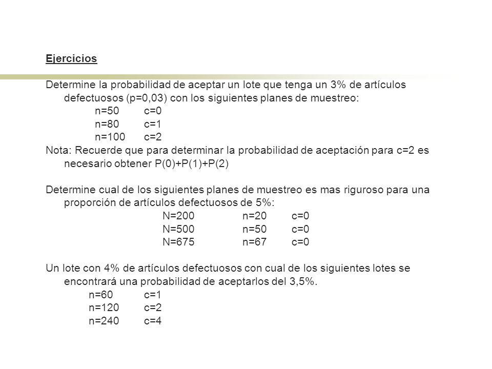 Ejercicios Determine la probabilidad de aceptar un lote que tenga un 3% de artículos defectuosos (p=0,03) con los siguientes planes de muestreo: