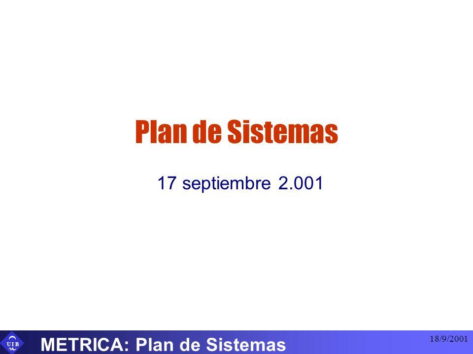 Plan de Sistemas 17 septiembre 2.001 METRICA: Plan de Sistemas