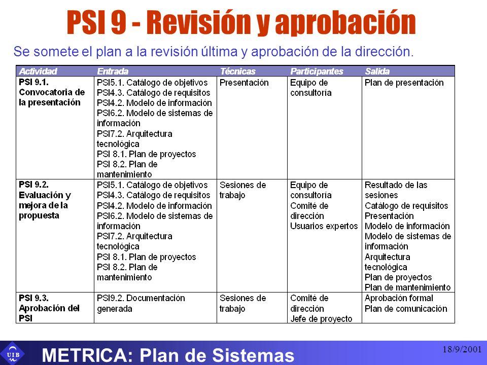 PSI 9 - Revisión y aprobación