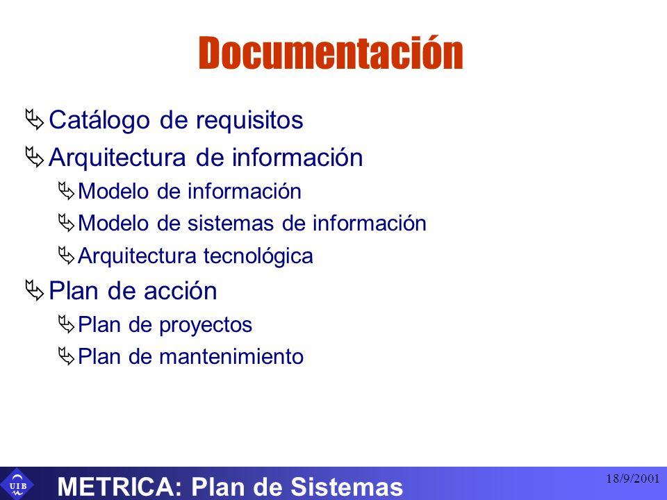 Documentación Catálogo de requisitos Arquitectura de información