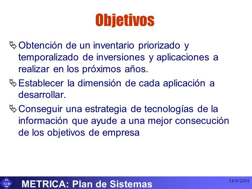Objetivos Obtención de un inventario priorizado y temporalizado de inversiones y aplicaciones a realizar en los próximos años.