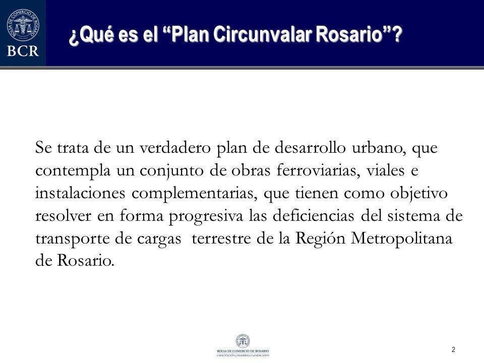 ¿Qué es el Plan Circunvalar Rosario