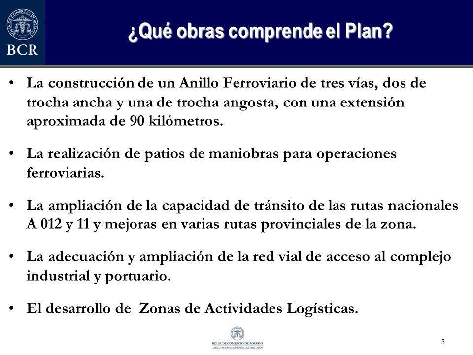 ¿Qué obras comprende el Plan
