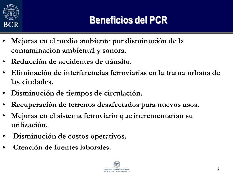 Beneficios del PCR Mejoras en el medio ambiente por disminución de la contaminación ambiental y sonora.