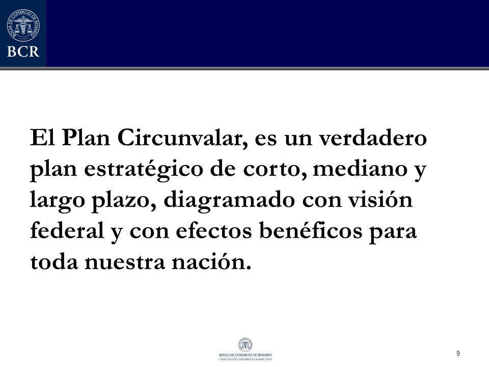 El Plan Circunvalar, es un verdadero plan estratégico de corto, mediano y largo plazo, diagramado con visión federal y con efectos benéficos para toda nuestra nación.