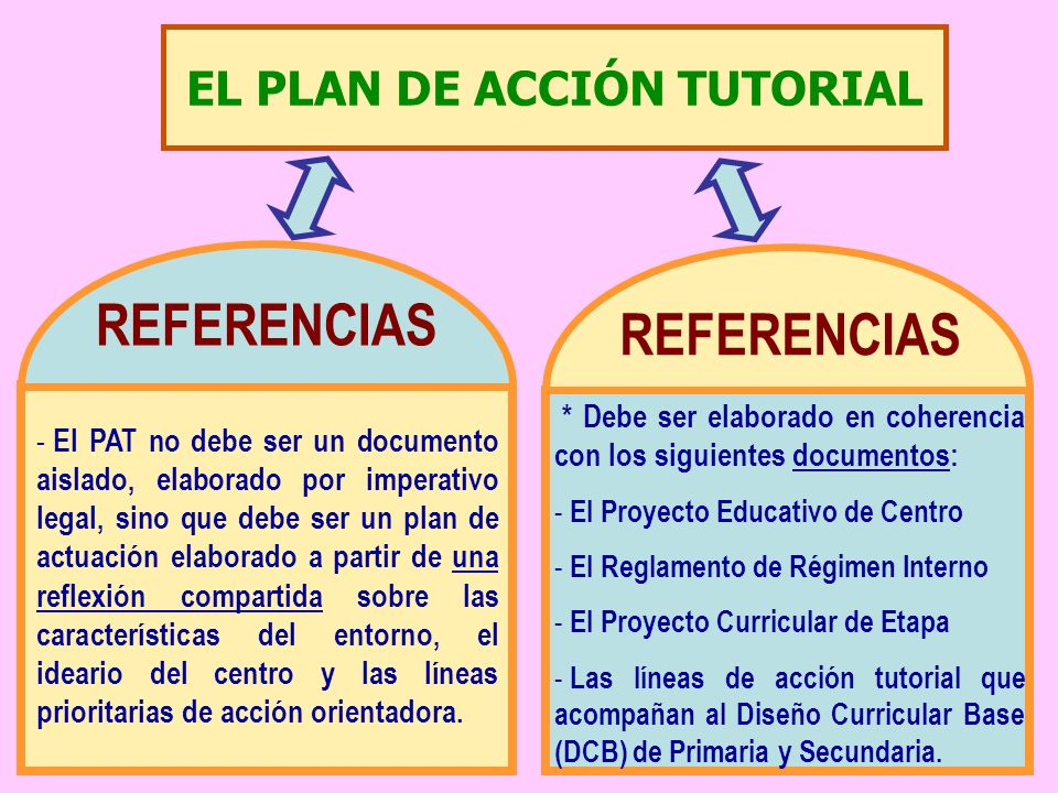 EL PLAN DE ACCIÓN TUTORIAL