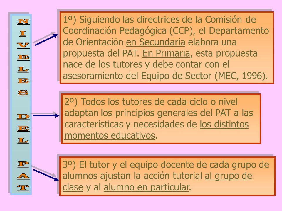 1º) Siguiendo las directrices de la Comisión de Coordinación Pedagógica (CCP), el Departamento de Orientación en Secundaria elabora una propuesta del PAT. En Primaria, esta propuesta nace de los tutores y debe contar con el asesoramiento del Equipo de Sector (MEC, 1996).