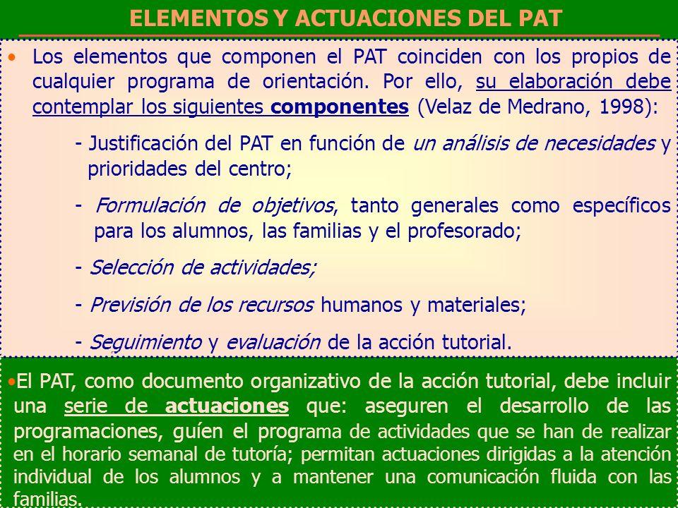 ELEMENTOS Y ACTUACIONES DEL PAT