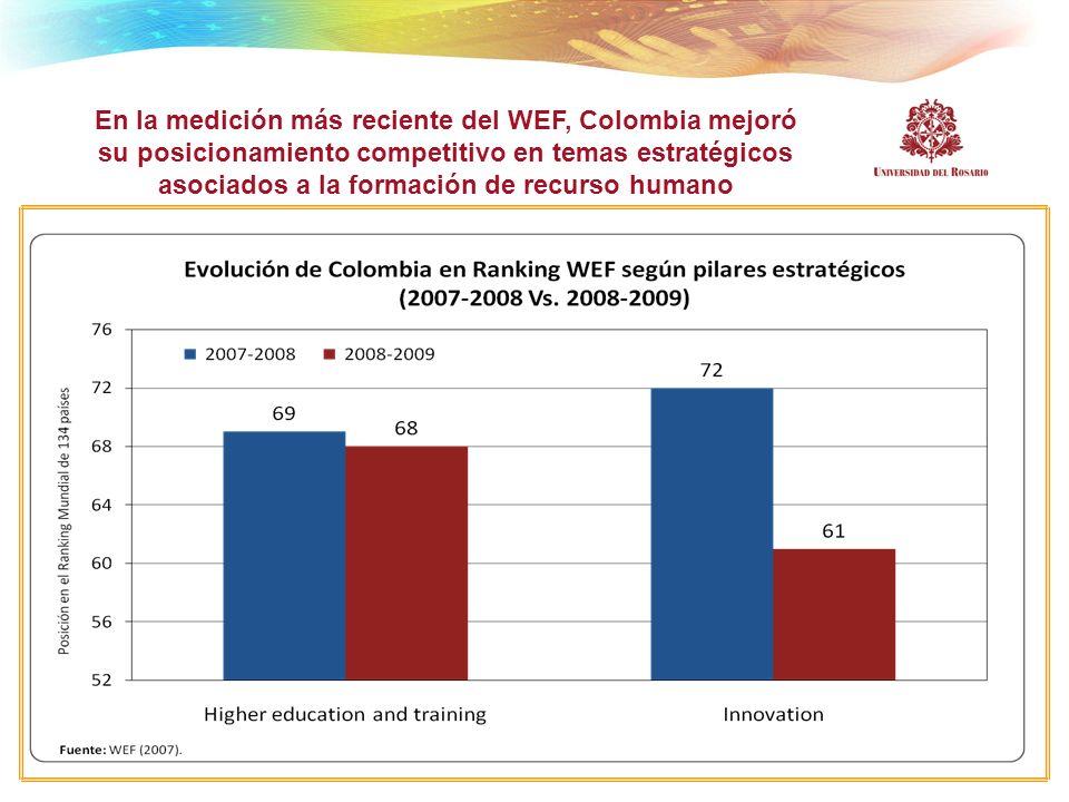 En la medición más reciente del WEF, Colombia mejoró
