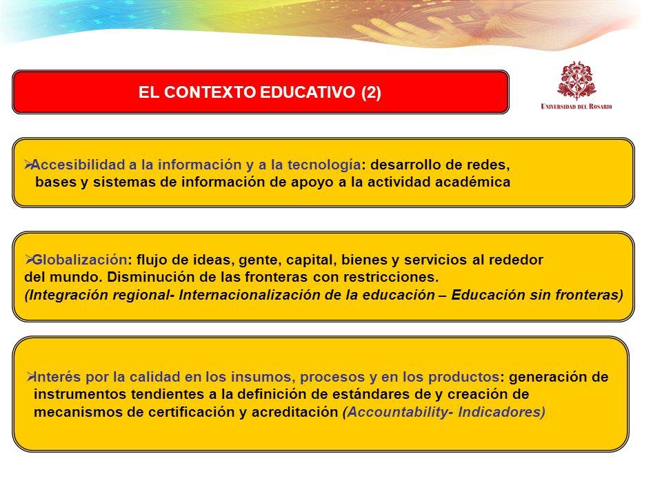 EL CONTEXTO EDUCATIVO (2)