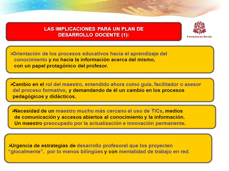 LAS IMPLICACIONES PARA UN PLAN DE DESARROLLO DOCENTE (1):