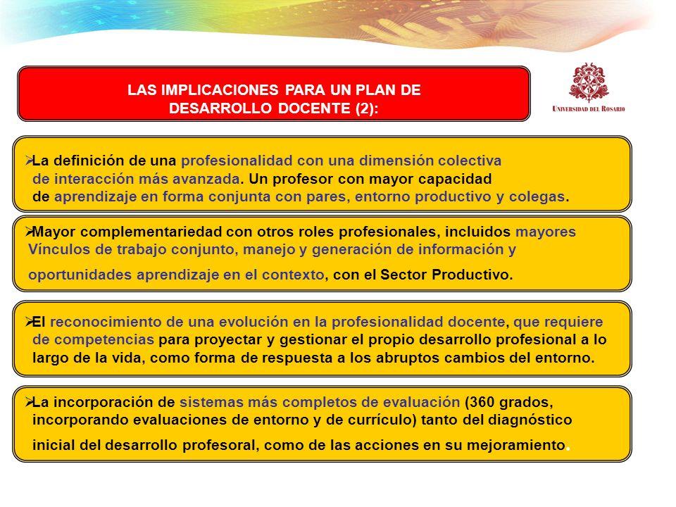 LAS IMPLICACIONES PARA UN PLAN DE DESARROLLO DOCENTE (2):