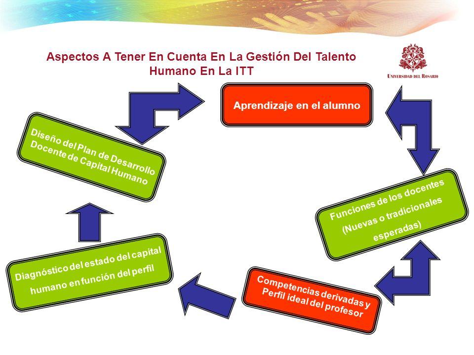 Aspectos A Tener En Cuenta En La Gestión Del Talento Humano En La ITT