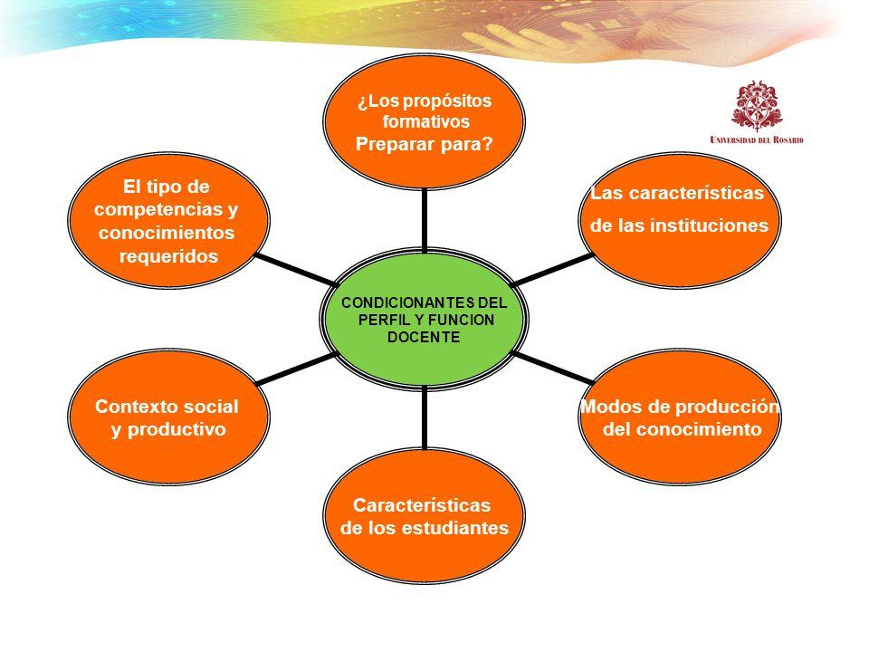 DENTRO DE DICHOS CONDICIONANTES SE SEÑALAN LOS SIGUIENTES: