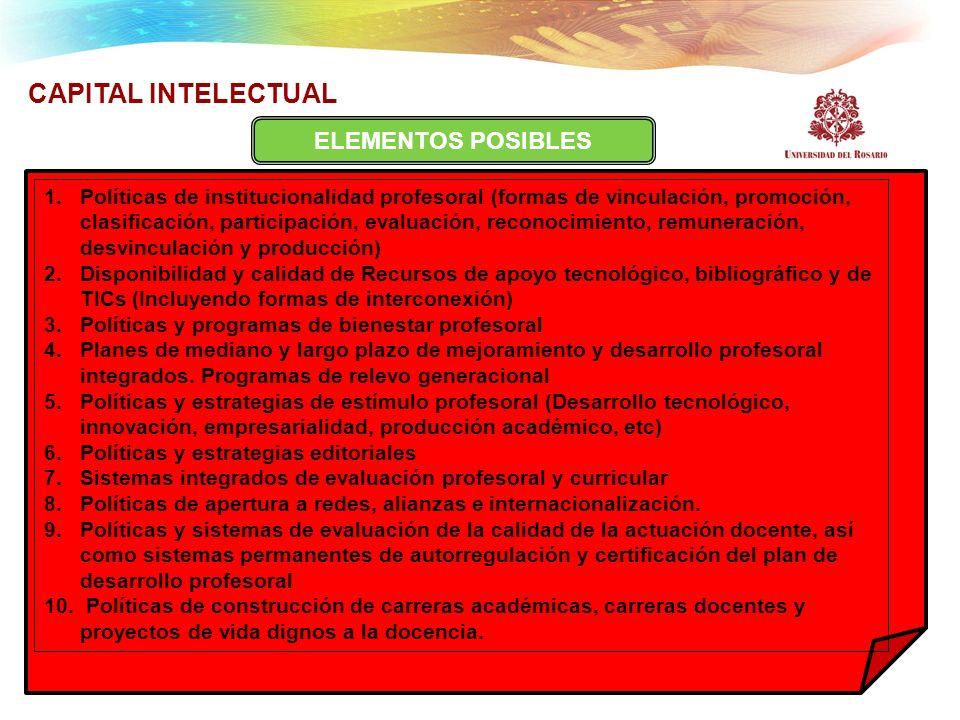 CAPITAL INTELECTUAL ELEMENTOS POSIBLES