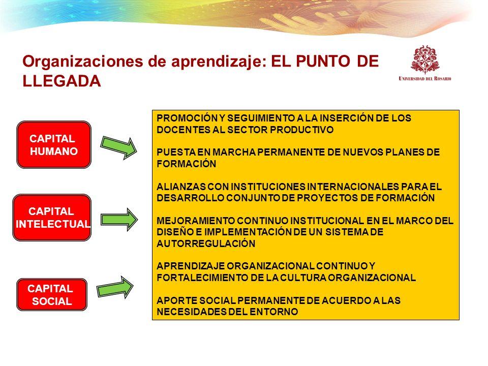 Organizaciones de aprendizaje: EL PUNTO DE LLEGADA