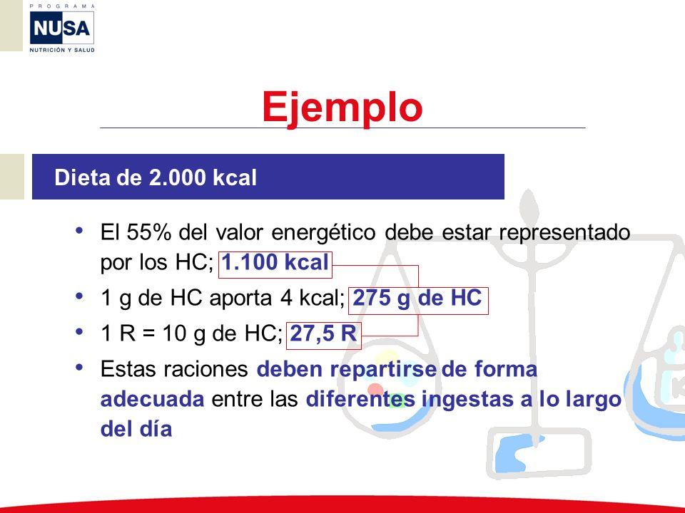 Ejemplo Dieta de 2.000 kcal. El 55% del valor energético debe estar representado por los HC; 1.100 kcal.