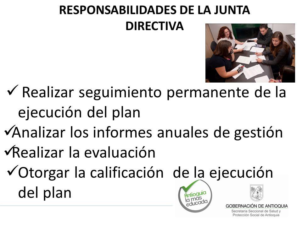 RESPONSABILIDADES DE LA JUNTA DIRECTIVA