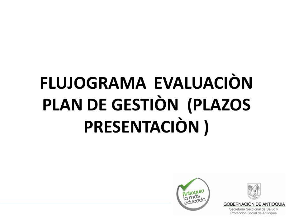 FLUJOGRAMA EVALUACIÒN PLAN DE GESTIÒN (PLAZOS PRESENTACIÒN )