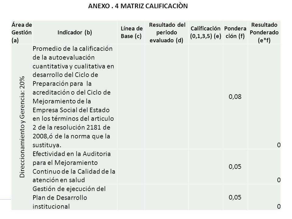 ANEXO . 4 MATRIZ CALIFICACIÒN