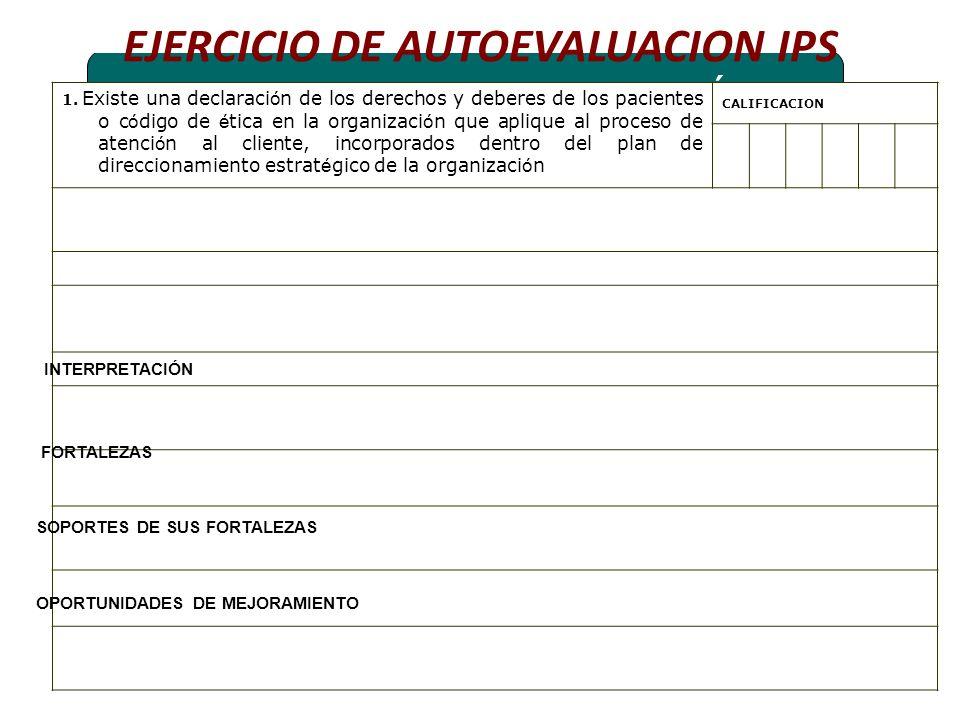 EJERCICIO DE AUTOEVALUACION IPS