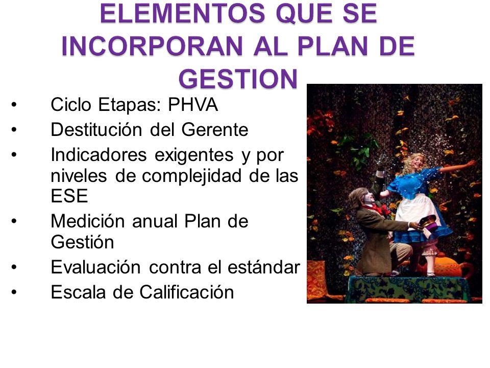 ELEMENTOS QUE SE INCORPORAN AL PLAN DE GESTION