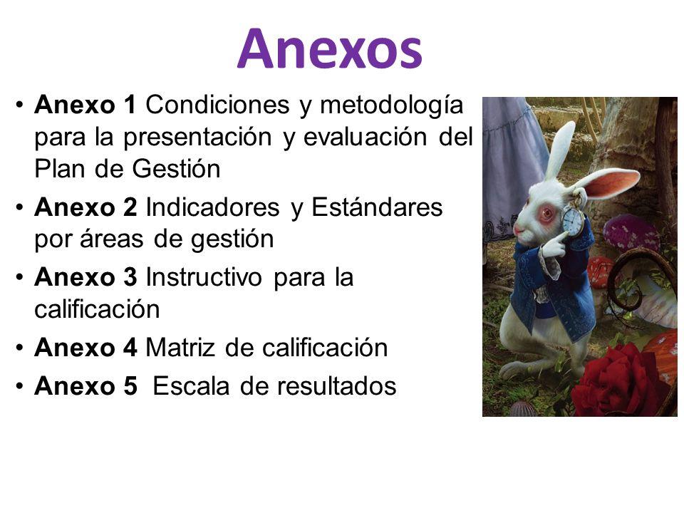 Anexos Anexo 1 Condiciones y metodología para la presentación y evaluación del Plan de Gestión.