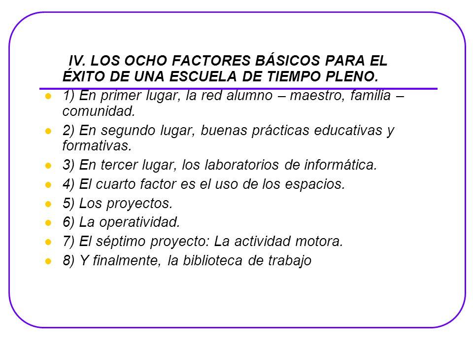 IV. LOS OCHO FACTORES BÁSICOS PARA EL ÉXITO DE UNA ESCUELA DE TIEMPO PLENO.