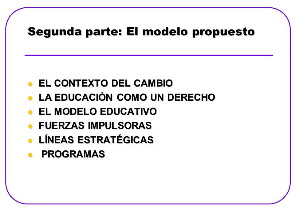 Segunda parte: El modelo propuesto