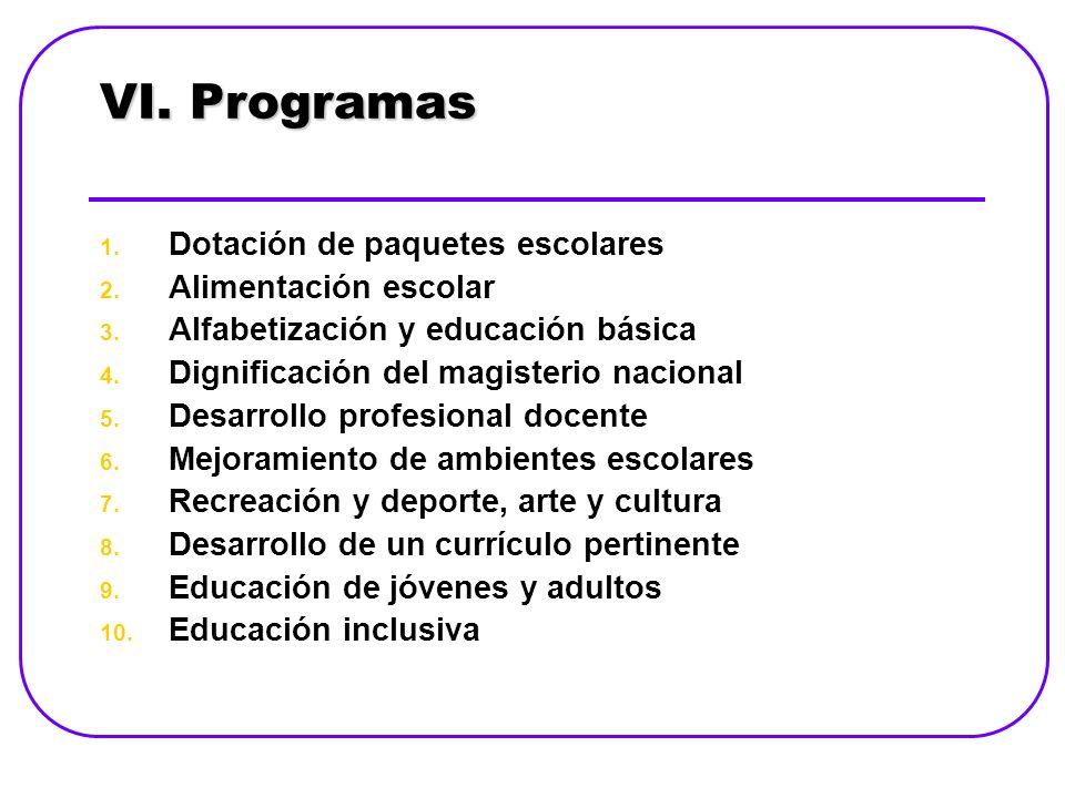 VI. Programas Dotación de paquetes escolares Alimentación escolar