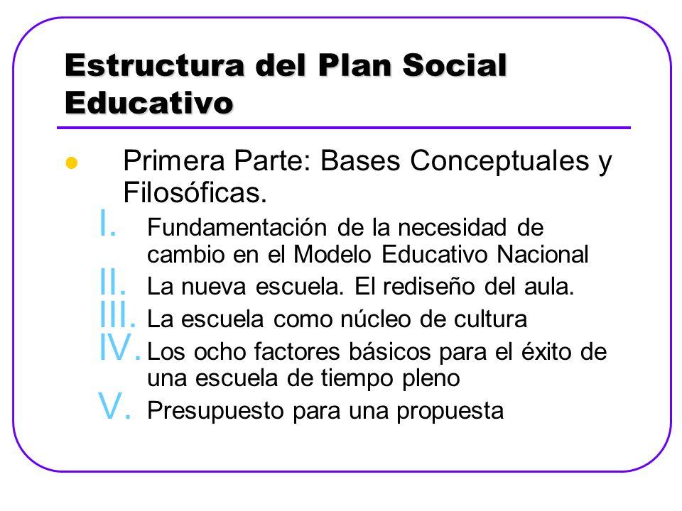 Estructura del Plan Social Educativo