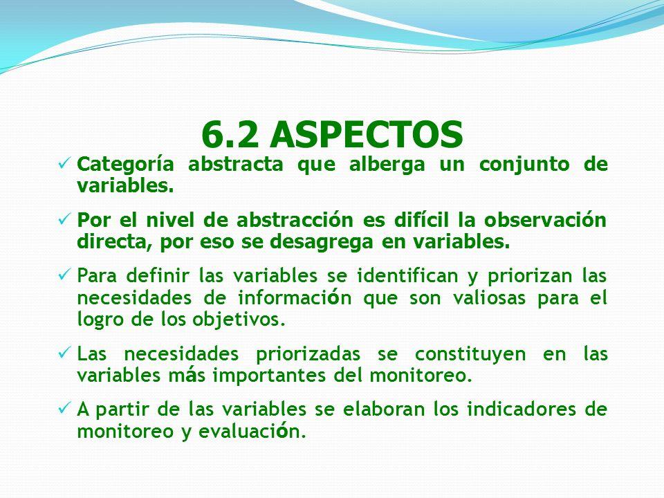 6.2 ASPECTOS Categoría abstracta que alberga un conjunto de variables.