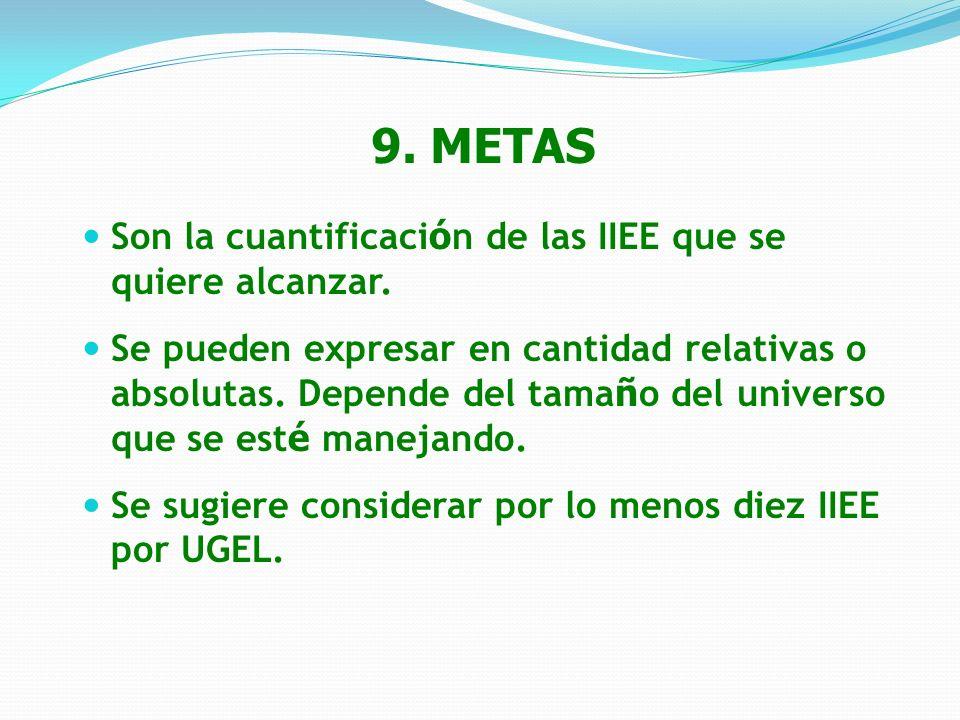 9. METAS Son la cuantificación de las IIEE que se quiere alcanzar.