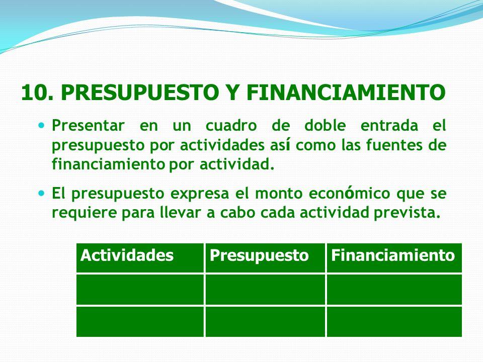 10. PRESUPUESTO Y FINANCIAMIENTO