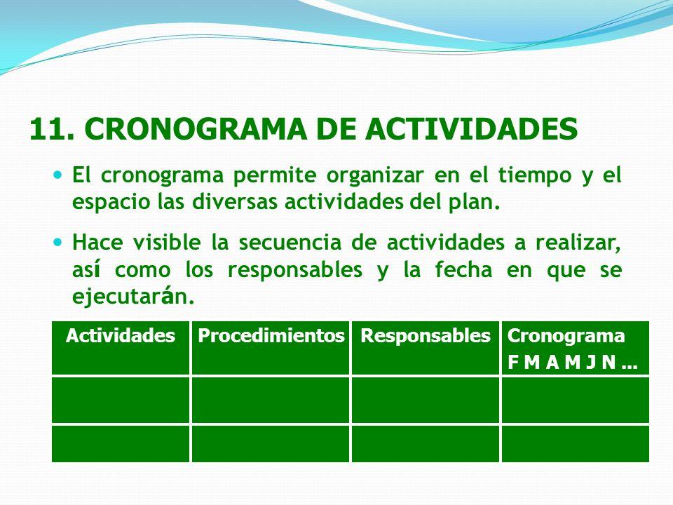11. CRONOGRAMA DE ACTIVIDADES