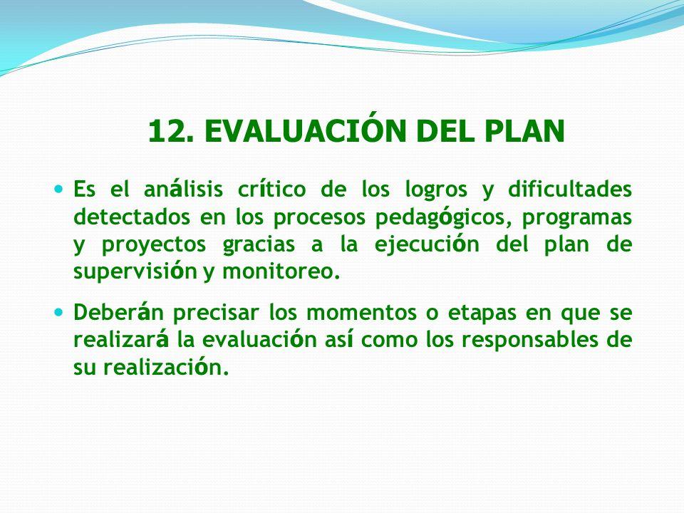 12. EVALUACIÓN DEL PLAN