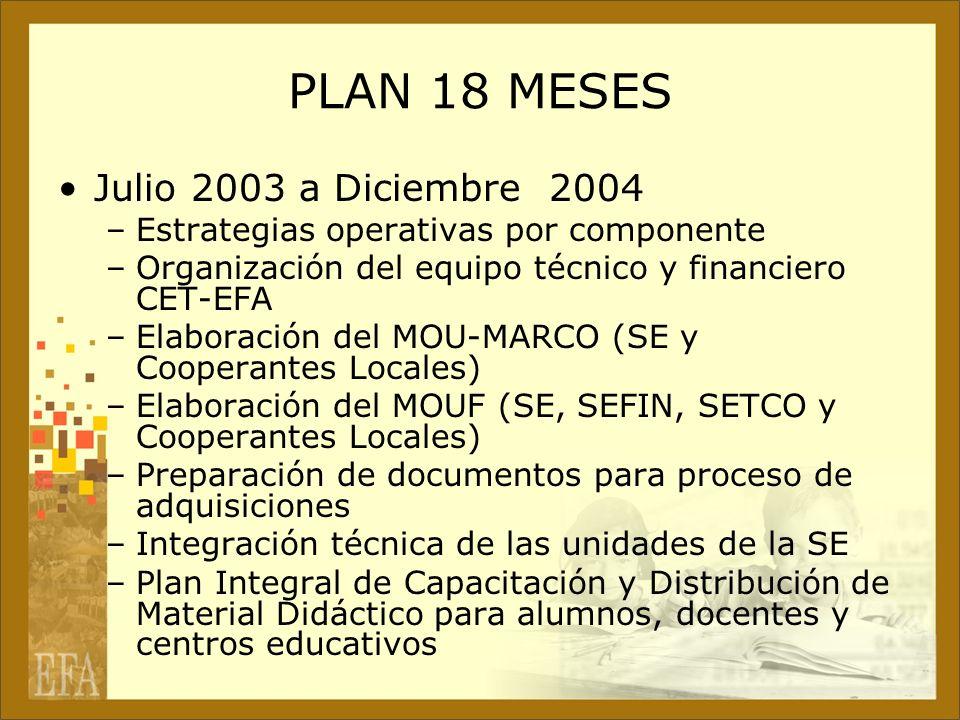 PLAN 18 MESES Julio 2003 a Diciembre 2004