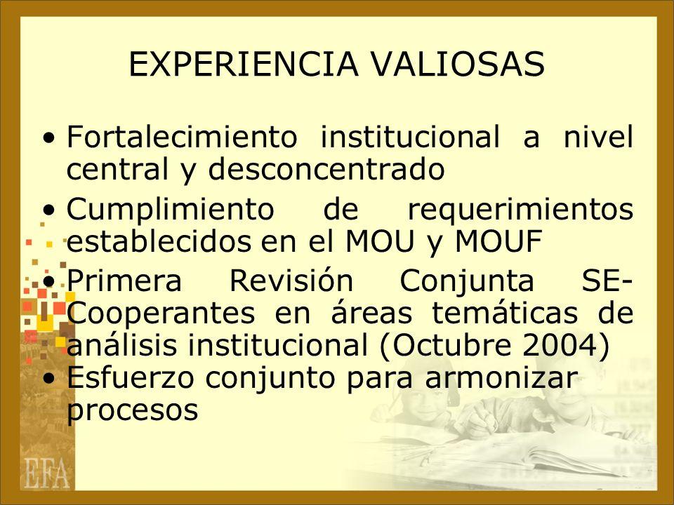 EXPERIENCIA VALIOSAS Fortalecimiento institucional a nivel central y desconcentrado. Cumplimiento de requerimientos establecidos en el MOU y MOUF.