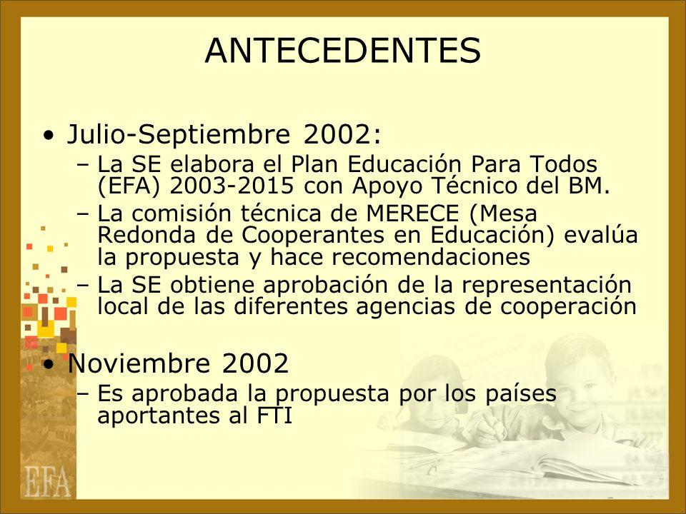 ANTECEDENTES Julio-Septiembre 2002: Noviembre 2002