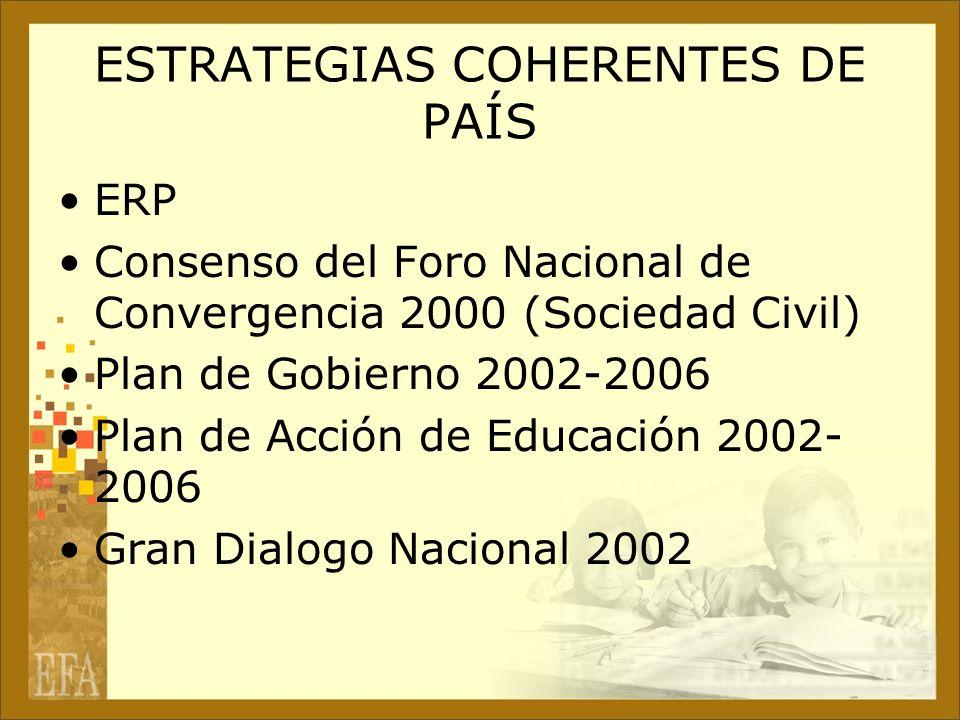 ESTRATEGIAS COHERENTES DE PAÍS