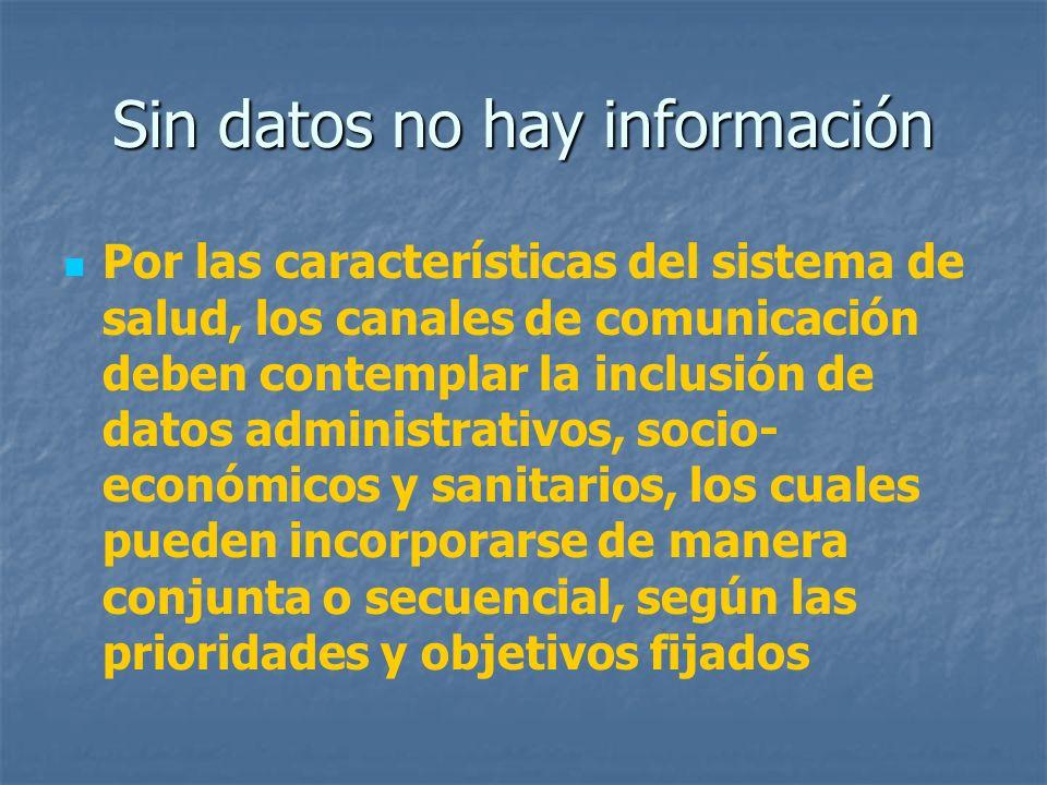 Sin datos no hay información