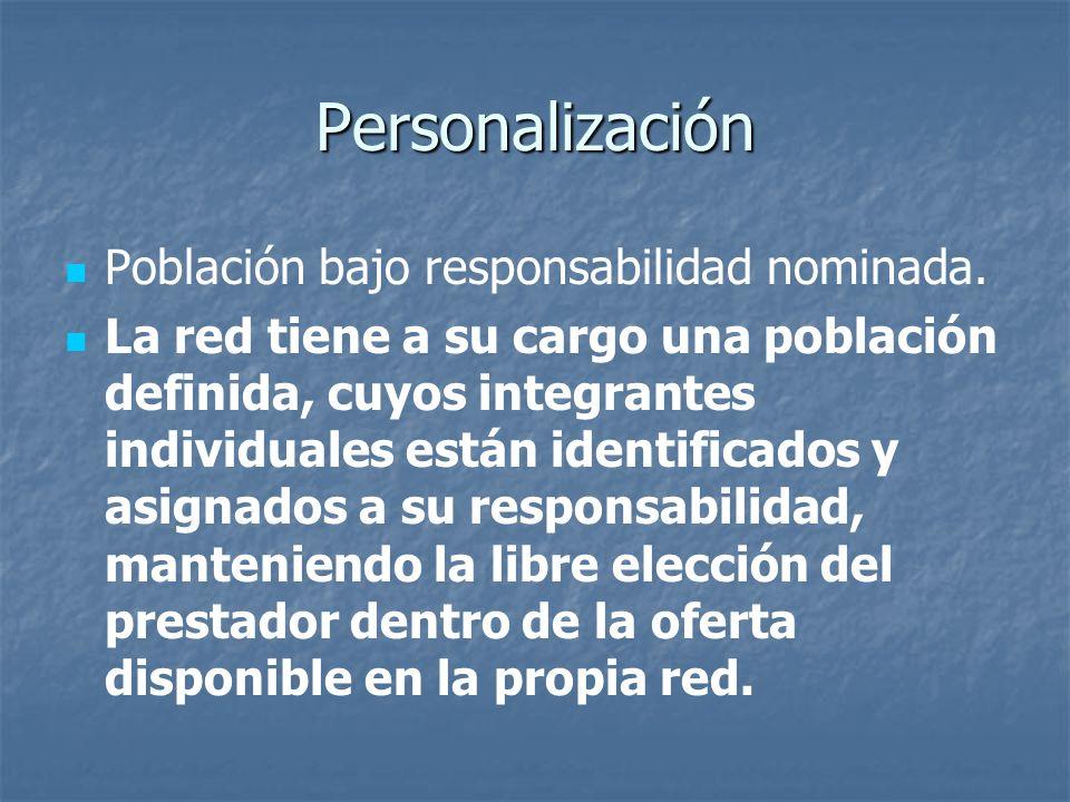 Personalización Población bajo responsabilidad nominada.