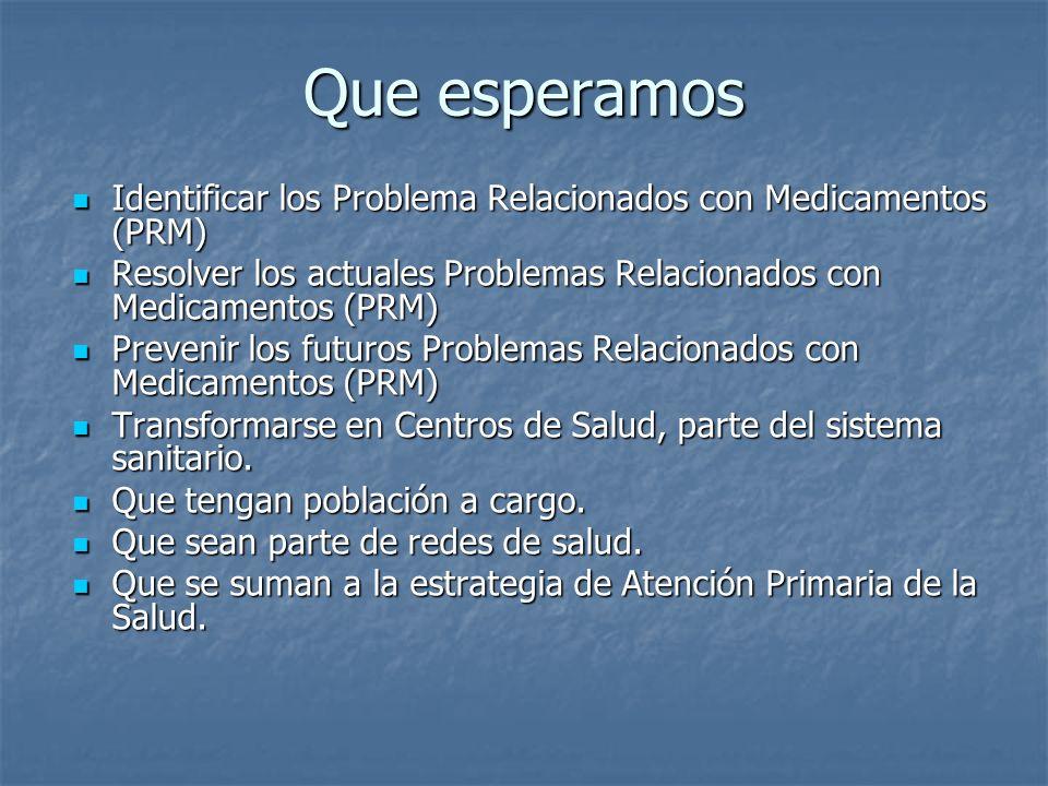 Que esperamos Identificar los Problema Relacionados con Medicamentos (PRM) Resolver los actuales Problemas Relacionados con Medicamentos (PRM)