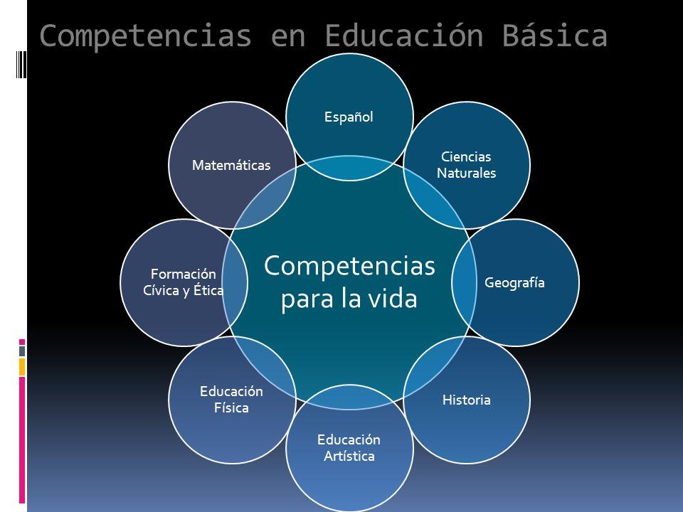 Competencias en Educación Básica